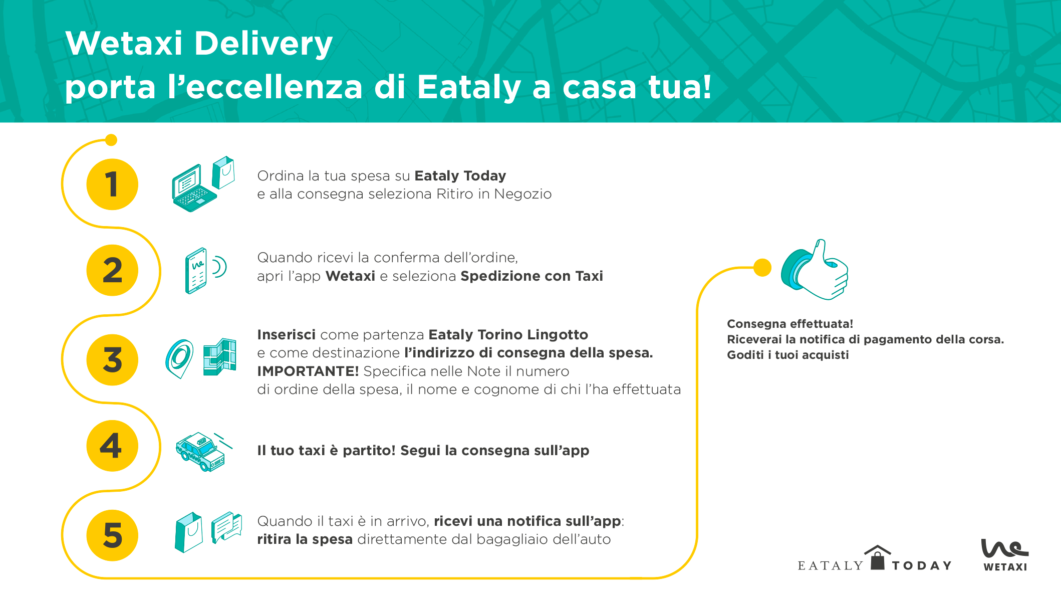 Delivery Eataly