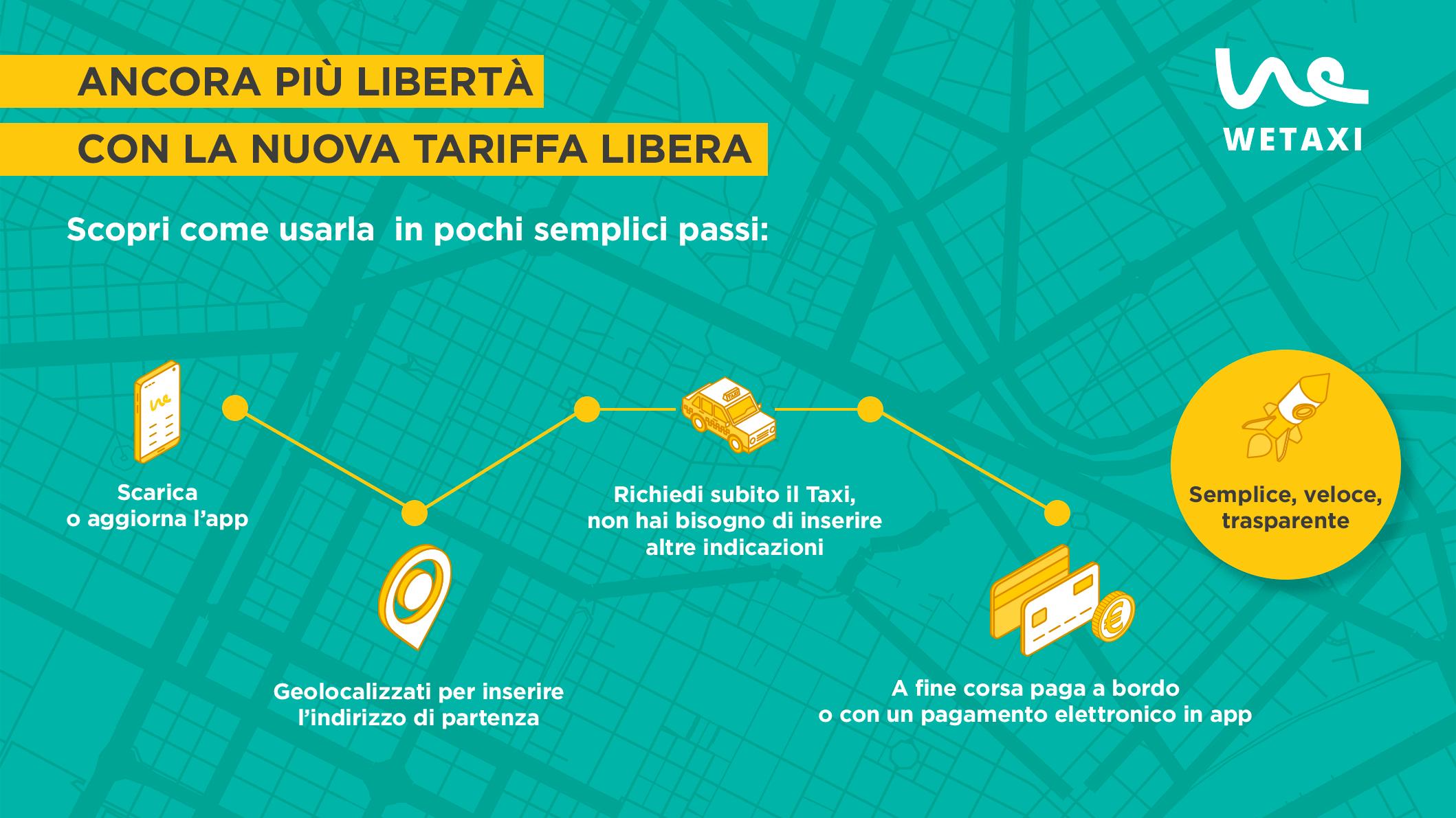 Ancora più libertà di movimento con la Tariffa Libera Wetaxi